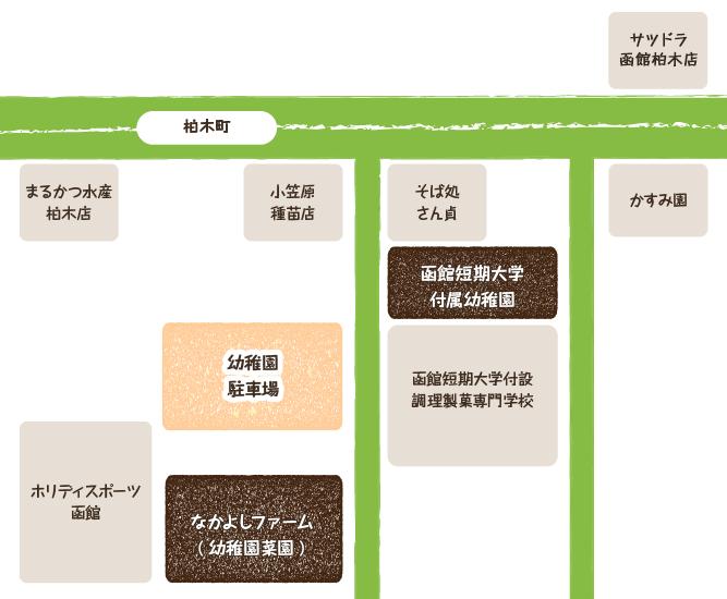函館短期大学付属幼稚園の周辺図